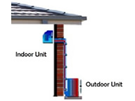 Diagram of wall mounted air conditioner | LCM Air Conditioning